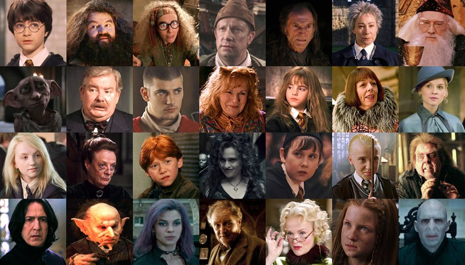 Whats in a name the fascinating etymology behind Harry Potter character names